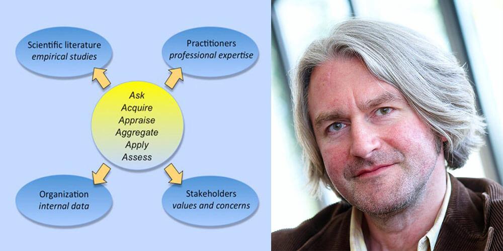 Evidence-based management Paul Gibbons