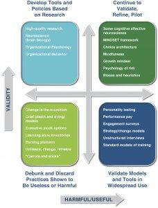 Gibbons on evidence-based management